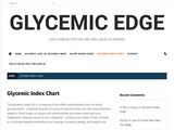 Glycemic Edge: Index Chart