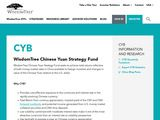 WisdomTree: Chinese Yuan Fund